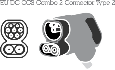 CCS Combo priključek